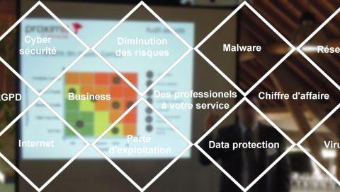 Profitez d'une offre gratuite pour tester la sécurité de votre système d'information